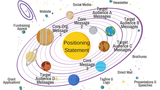 positioning Blog Graphic.png
